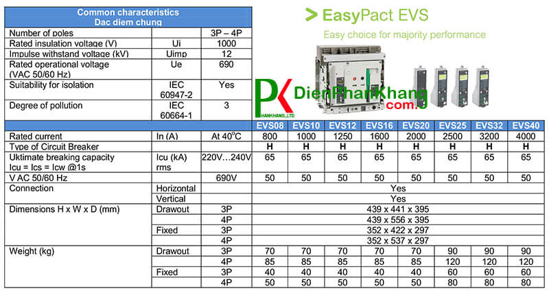 Thong-so-ky-thuat-EasyPact-EVS-Schneider