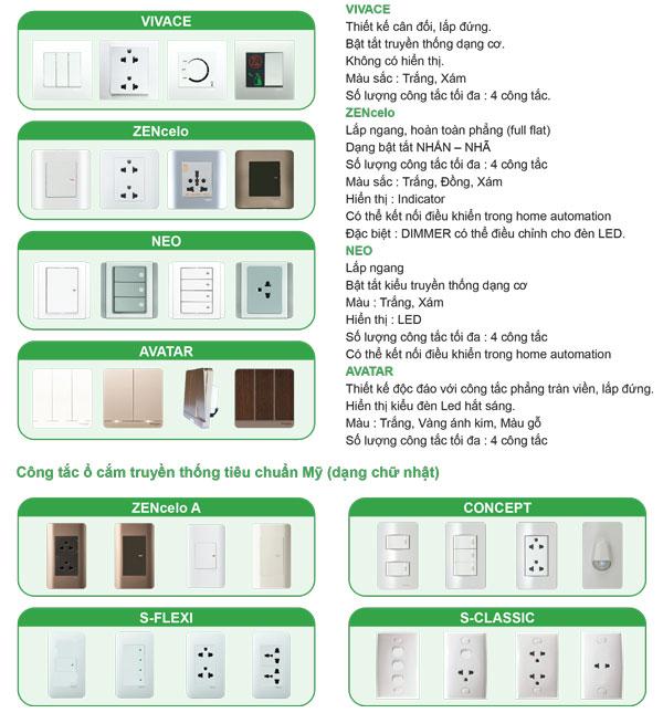Công tắc ổ cắm Schneider Electric đa dạng mẫu mã
