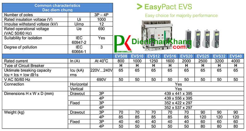 Thông số kỹ thuật Máy cắt không khí EasyPact EVS Schneider