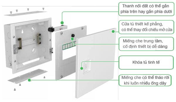 Mô tả Tủ điện dân dụng Schneider Electric
